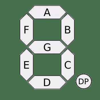 7 segment display