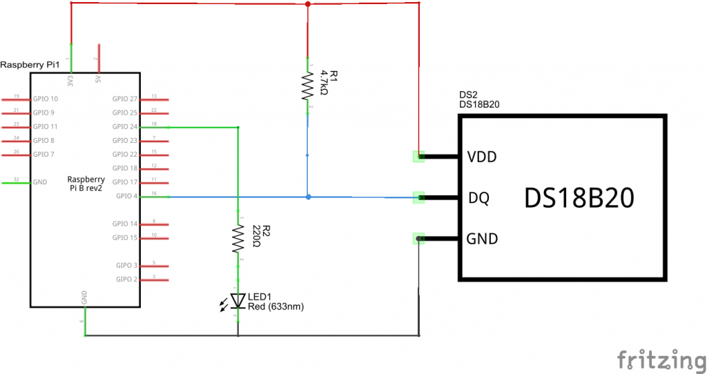 pi and ds18b20 and led