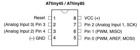 ATtiny85