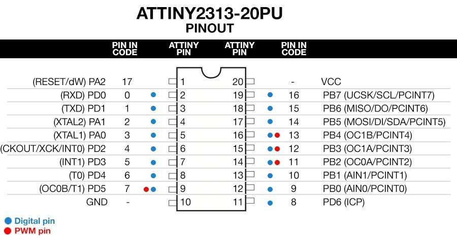 attiny2313-pinout