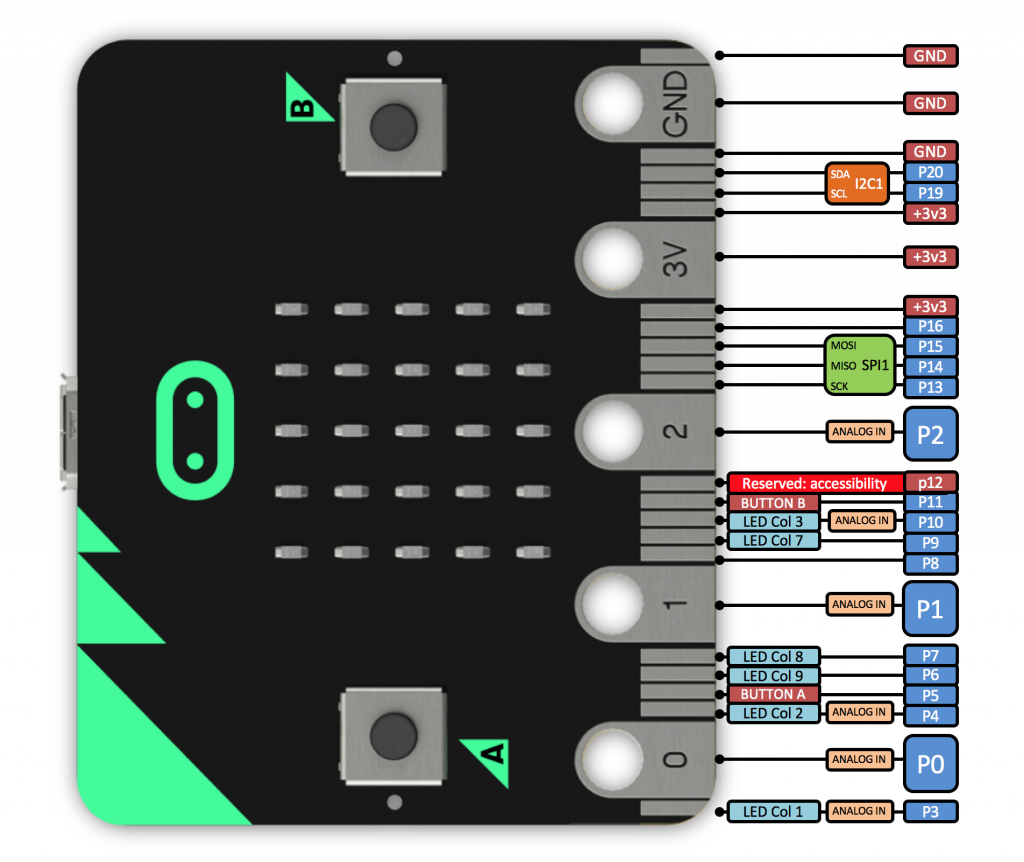 600xNxmicrobit_platform_image_2.png.pagespeed.ic.uXq2rT5rpA