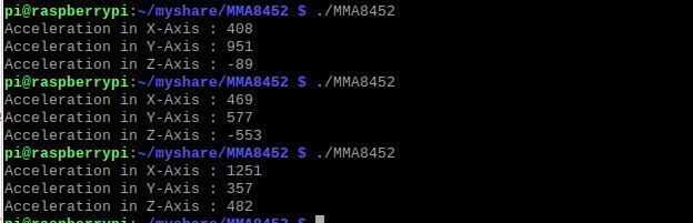 mma8452 output
