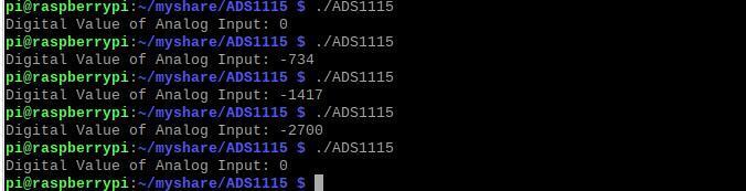 pi and ads1115 output